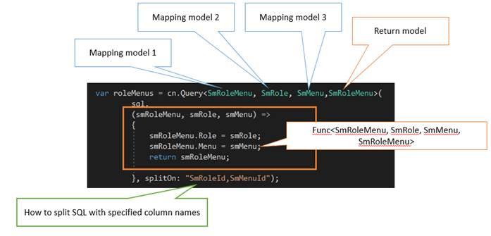 Dapper Column Name Mapper