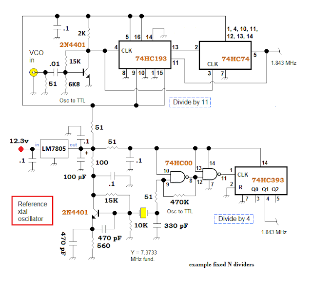 RF Bypass and  Filtration in a UHF VCO 41