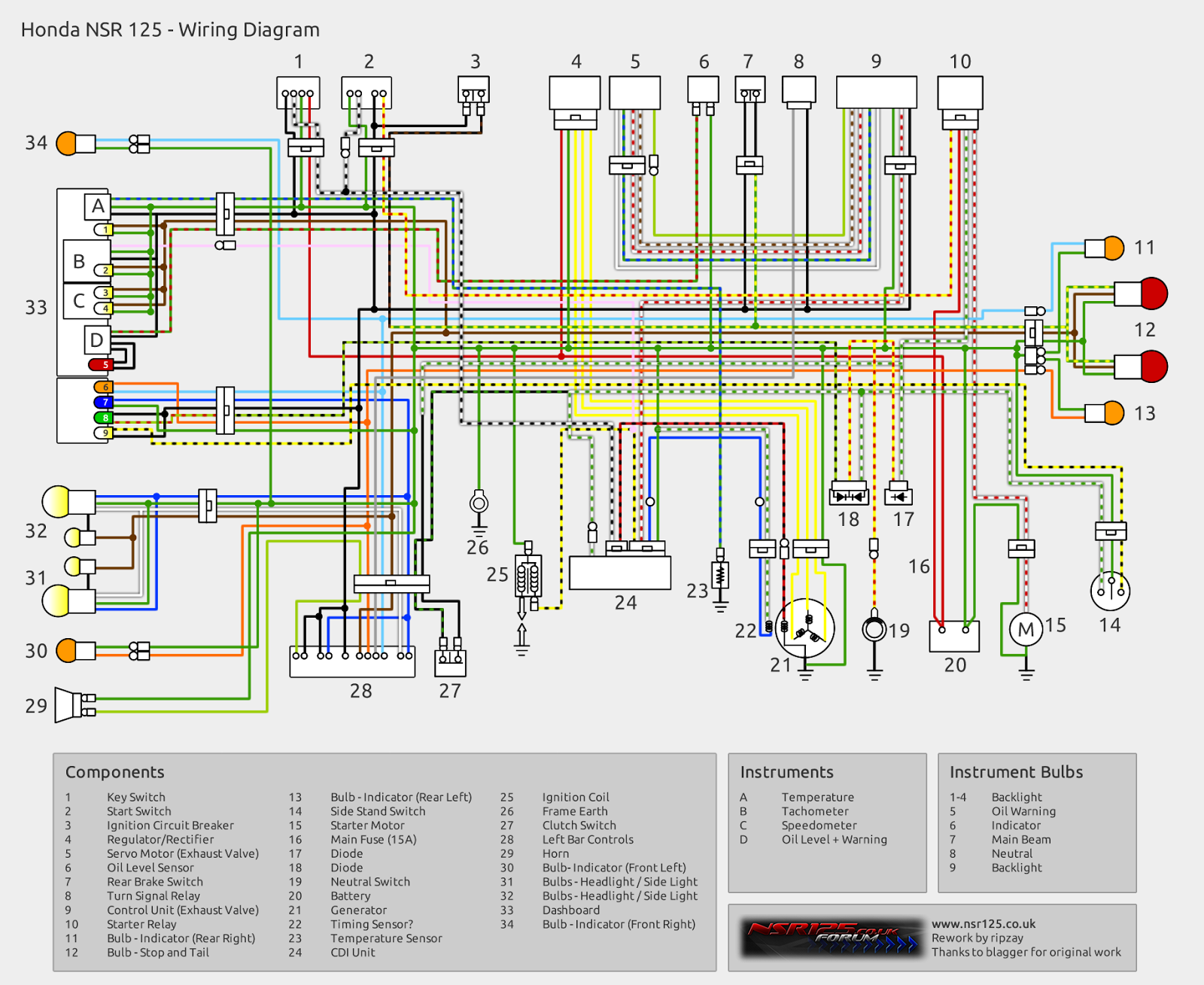 Wiring Diagram Honda NSR Series