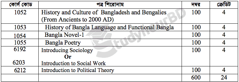 honours 1st year bangla book list