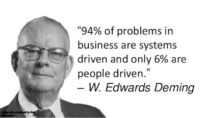 Excellence Business Quotes