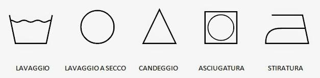 Simboli ed etichette per lavaggio, asciugatura e stiratura