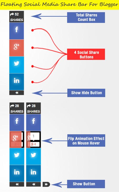 Demo hình ảnh nút share trượt dọc cho Blogspot Pro Version 1