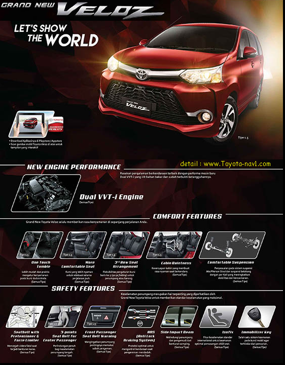 spesifikasi grand new veloz 1.5 interior 2017 harga promo kredit angsuran toyota majalengka april