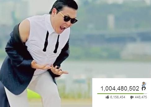 Video Gangnam Style