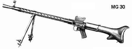 Chiwulltun: Armas cortas poco usuales en la wehrmacht