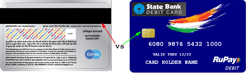 magnetic-strip-card-vs-emv-chip-card