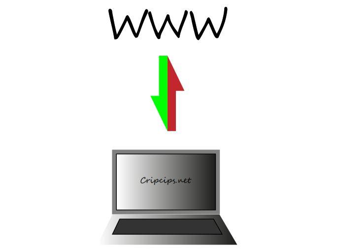 Cara Mudah Membuat File Hosting Gratis di 000webhost.com