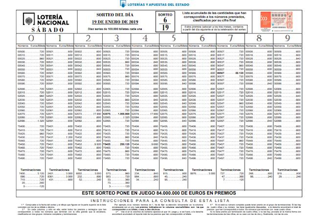 LOTERIA NACIONAL SABADO 19 ENERO 19