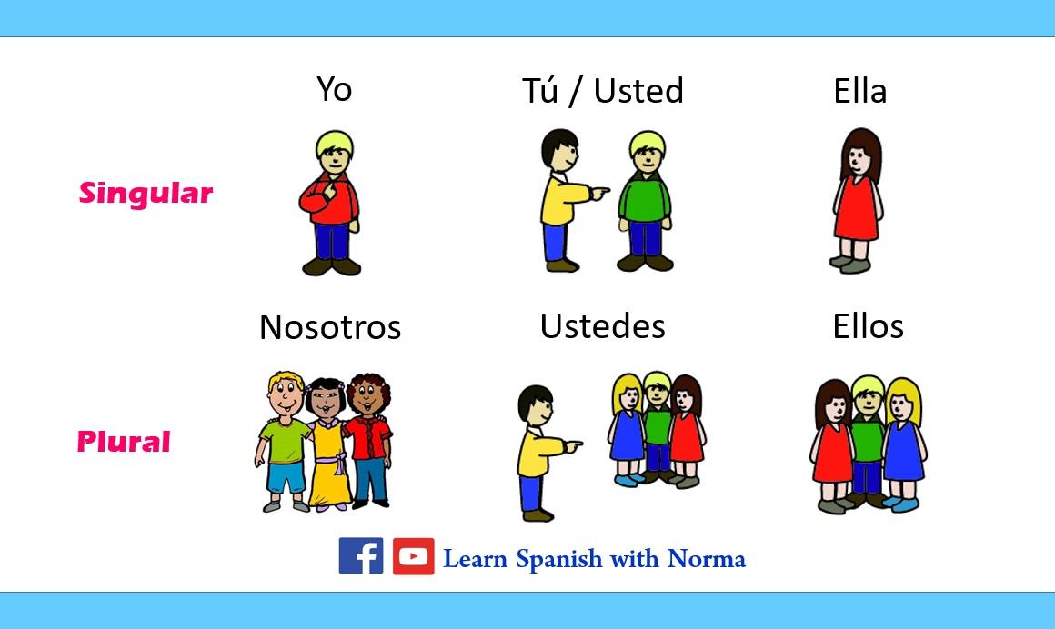 Faaqidaad : What does tu eres muy bonita mean in english
