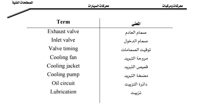 كتاب المصطلحات الفنية لمحركات السيارات عربي انجليزي Pdf ميكانيكا