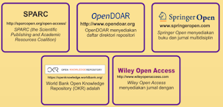 Database JURNAL open access