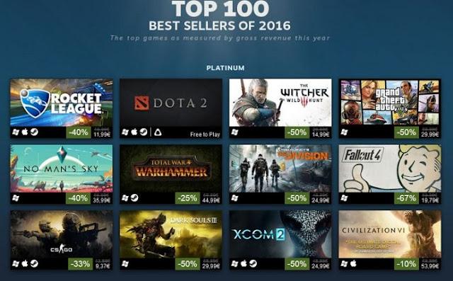 Kumpulan Game Steam Paling Populer Sepanjang Masa