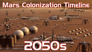 Mars Colonization Timeline - 2050s