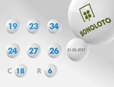 bonoloto de hoy 31-05-2017