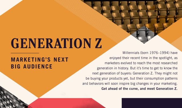 Generation Z: Marketing's Next Big Audience