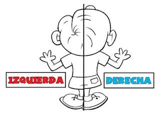 Resultado de imagen de RECURSOS IZQUIERDA DERECHA
