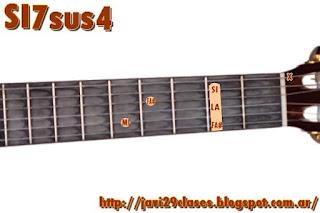 SIb7sus4 acorde de guitarra