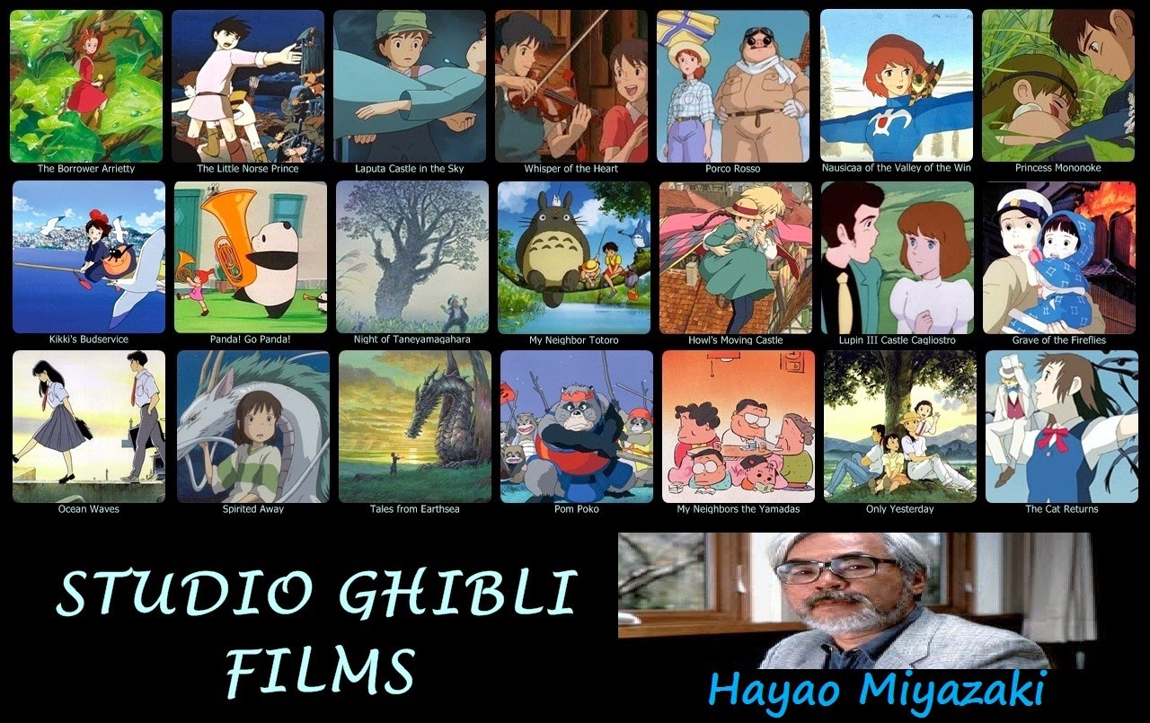 About Hayao Miyazaki Film
