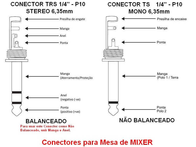 Esquemas e Memórias: Manual Mixer NANOMIX NA402R