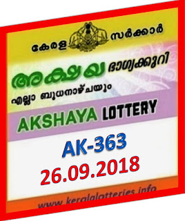 kerala lottery result from keralalotteries.info 26/09/2018, kerala lottery result 26-09-2018, kerala lottery results 26-09-2018, AKSHAYA lottery AK 363 results 26-09-2018, AKSHAYA lottery AK 363, live AKSHAYA   lottery AK-363, ,   AKSHAYA lottery results today, kerala lottery AKSHAYA today result, AKSHAYA kerala lottery result, today AKSHAYA lottery result, lottery download, kerala lottery department, lottery results, kerala state lottery today, kerala lottare, kerala today, today lottery result