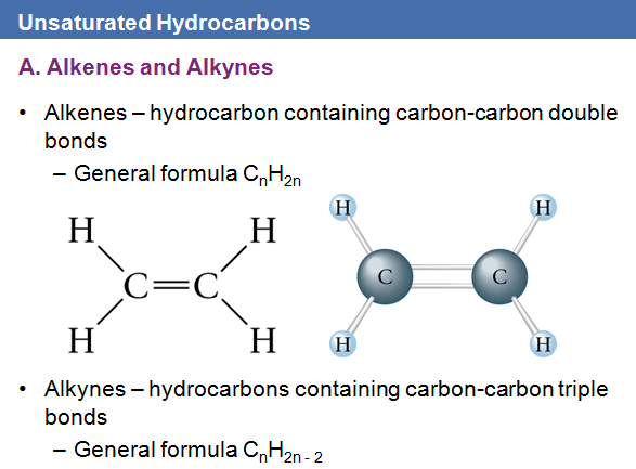 Unsaturated Hydrocarbon ,sharma sir,scceducation,chemistry ,9718041826,free notes,free cbse study material,ncert solution,