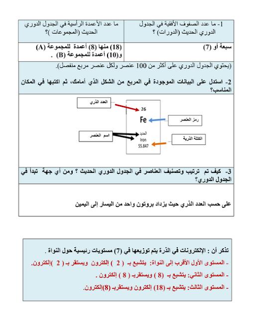 حل المنهج المساند في العلوم للصف الثامن