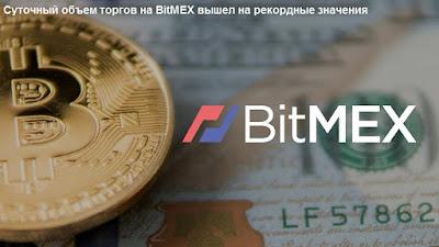Суточный объем торгов на BitMEX вышел на рекордные значения