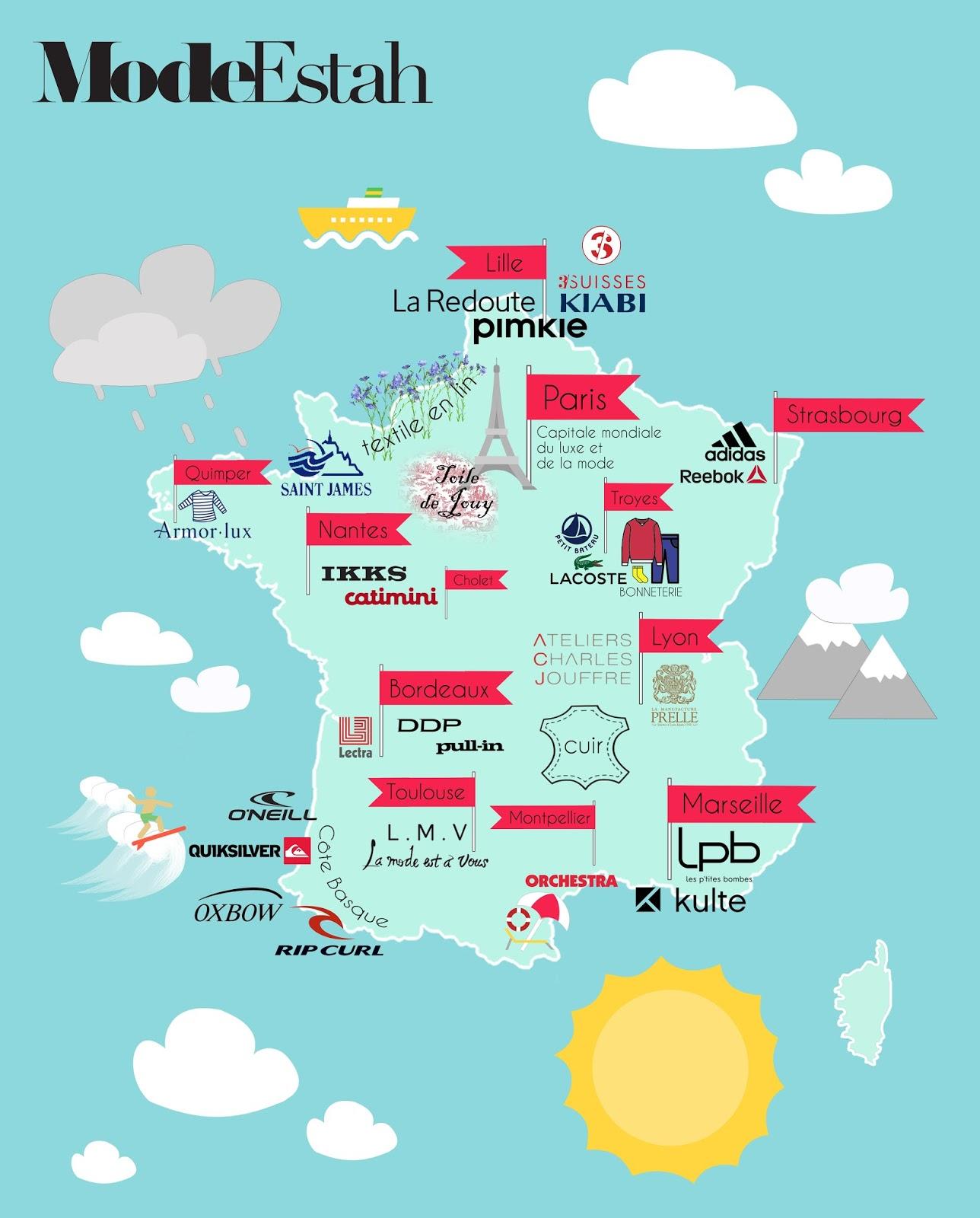 Infographic Mode en France