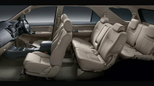 Grand New Avanza G Luxury Toyota Yaris Trd Sportivo 2018 Interior Fortuner Tipe V Manual ...