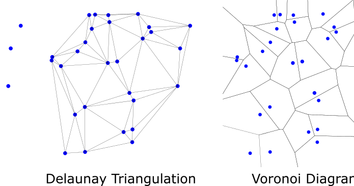 ahmed eldawy  voronoi diagram and dealunay triangulation construction of big spatial data using