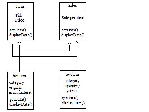object oriented programming CS304