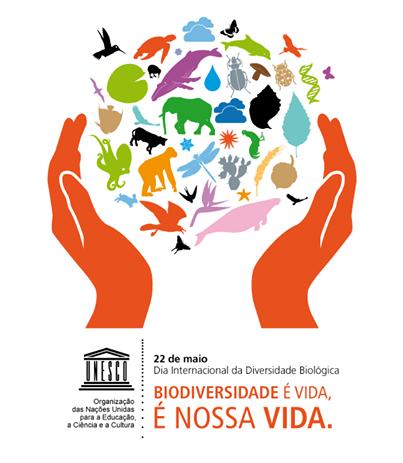 Resultado de imagem para Dia Internacional da Biodiversidade