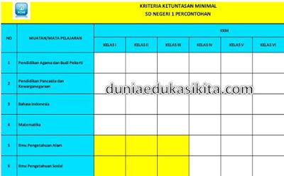 Aplikasi Raport Kelas 3 Semester 1 Kurikulum 2013 Revisi 2018