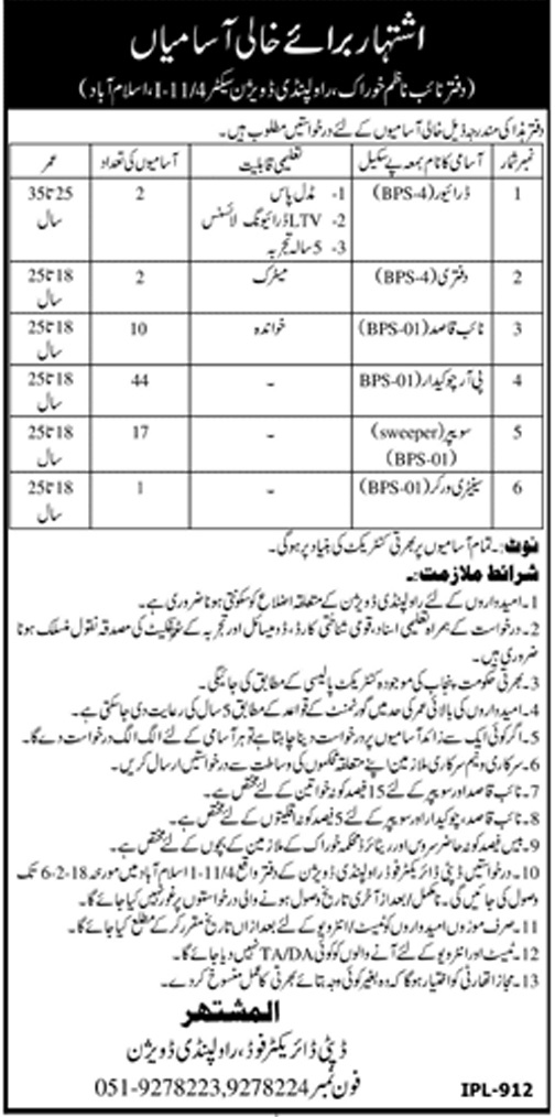 Govt Vacancies in Food Department Rawalpindi Division 2018