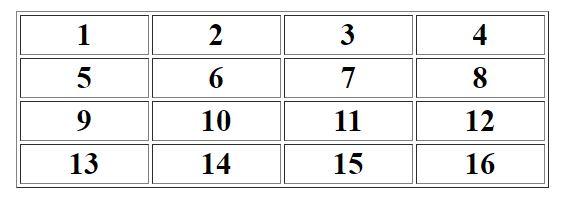cara membuat tabel didalam tabel di html, cara membuat tabel di dalam sel tabel di html