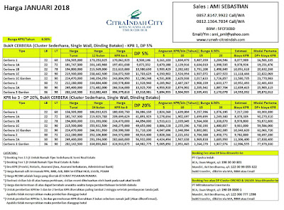 Harga CERBERA Citra Indah City Januari 2018