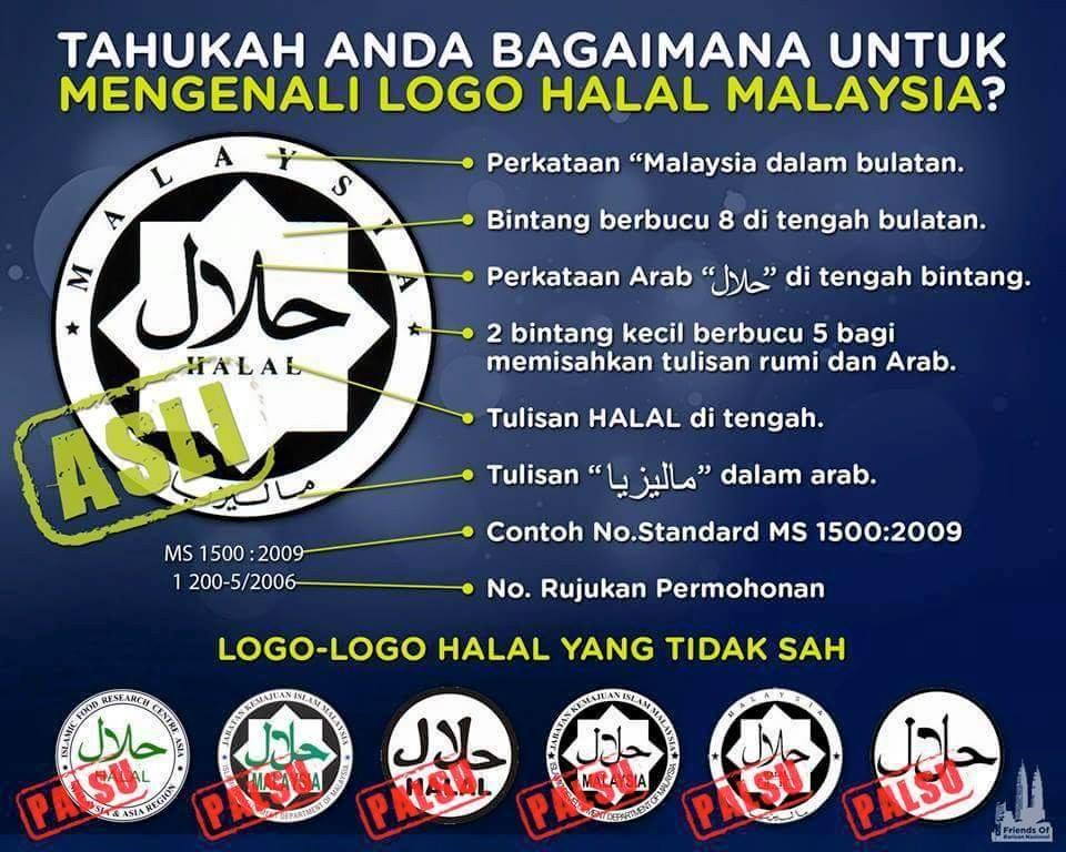 Ciri-Ciri Logo Halal JAKIM Malaysia