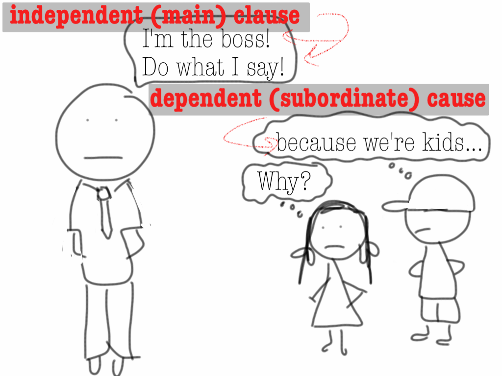 Clauses What You Need To Know