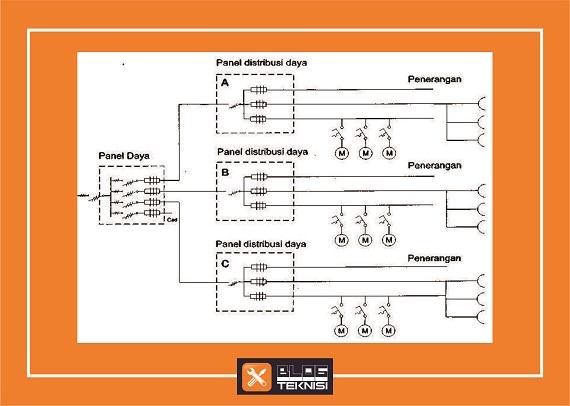 Seputar panel distribusi listrik blog teknisi gambar diagram satu garis panel daya dan panel distribusi daya listrik ccuart Images