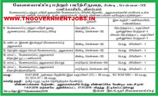 tn-employment-office-watchman-post-recruitment-notification-2019-tngovernmentjobs-in