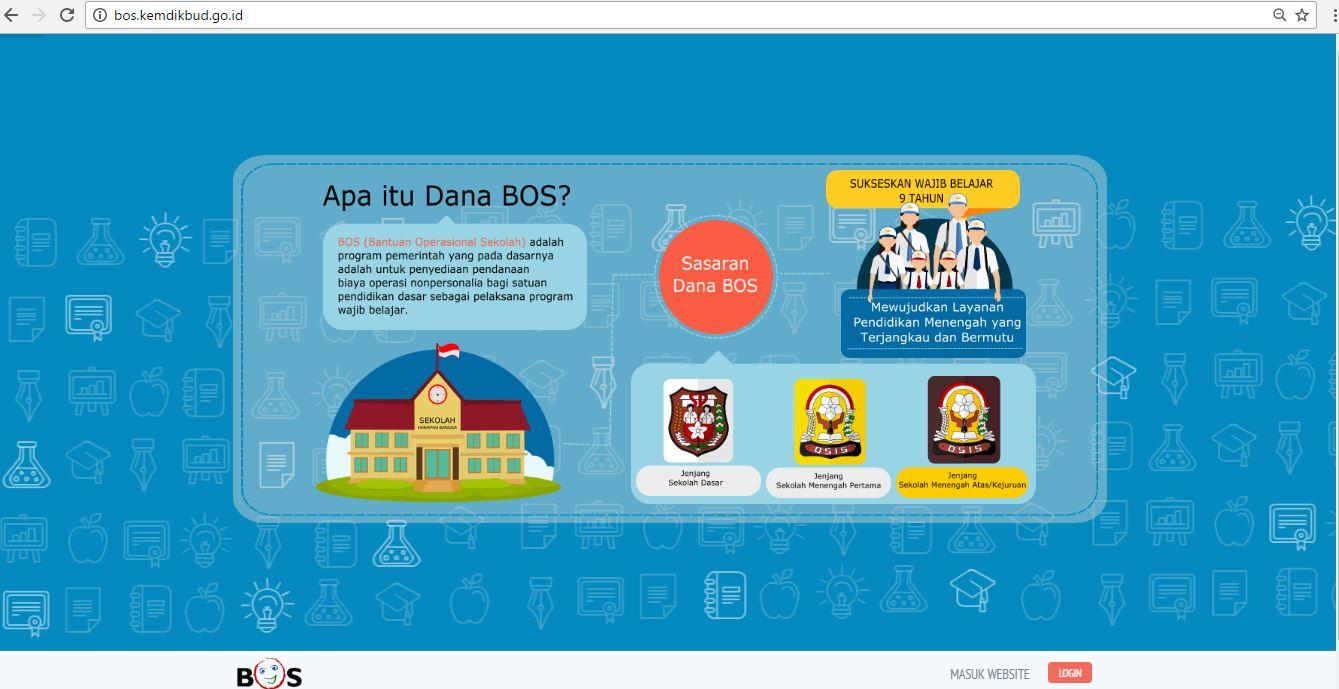 Bahasa Education Cara Lapor Bos Online Terbaru