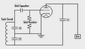 Mode of Oscillation, Hartley and Clapp Oscillators ~ Techno Central