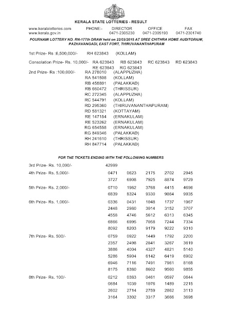 Official Kerala lottery Result_ Pournami_RN-177_Part 01