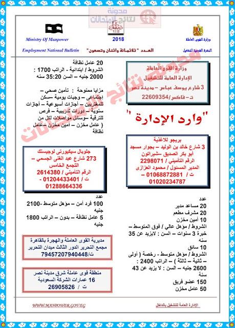 وظائف وزارة القوى العامله المنشورة اليوم 22/4/2018