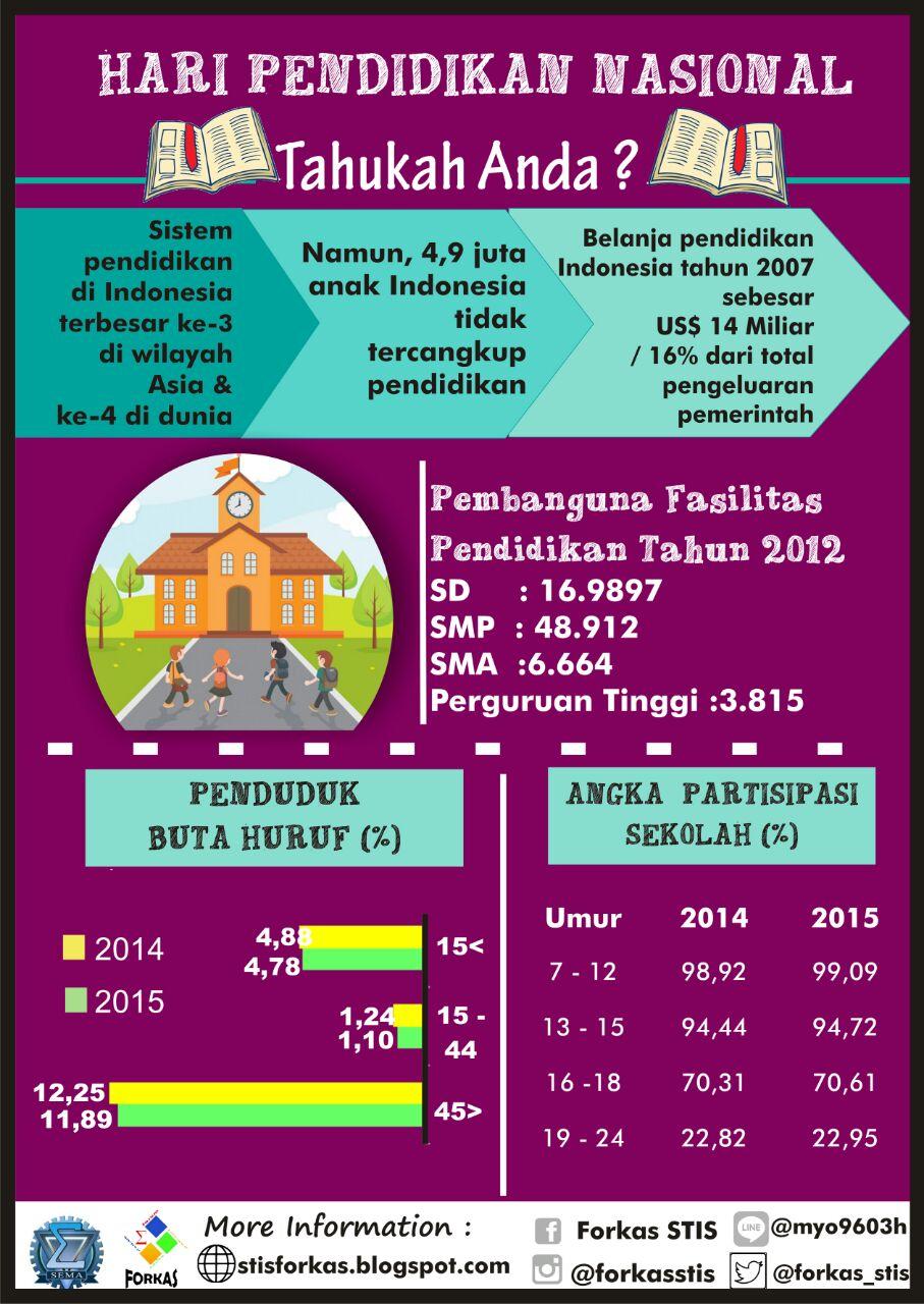 Image Result For Hari Guru Nasional