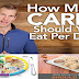 Calculate Your Recommended Carbs Intake Per Day to Lose Weight