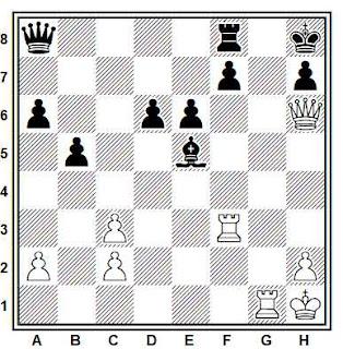 Posición de la partida de ajedrez Victor Soultanbeieff - Vladimir Borodin (Bruselas,1943)