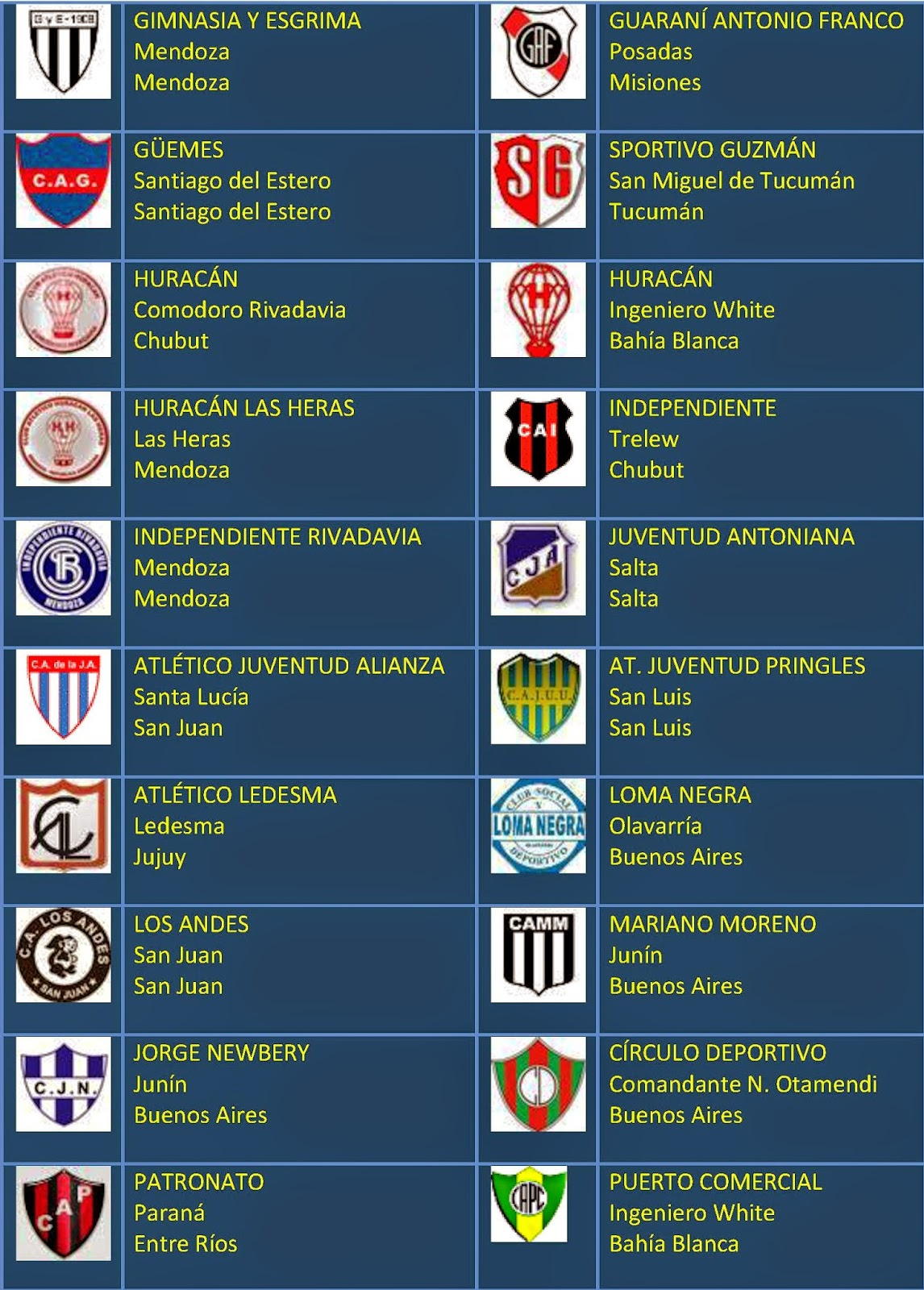 F Tbol En Am Rica Escudos Argentina Clubes Del Nacional