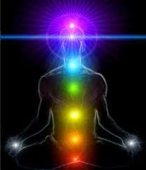 loschakras-supra-conciencia.blogspot.com
